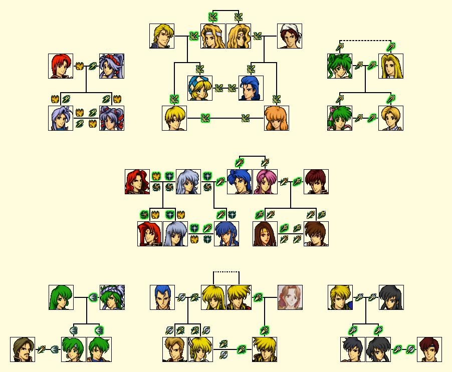 Map vs binary tree