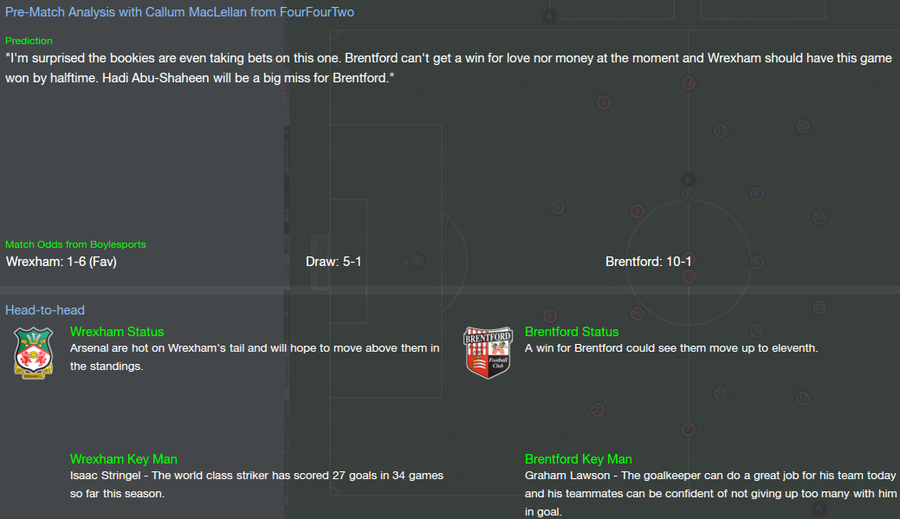 Football Manager 2014 Part #222 - Chapter the Eighth: Bombs