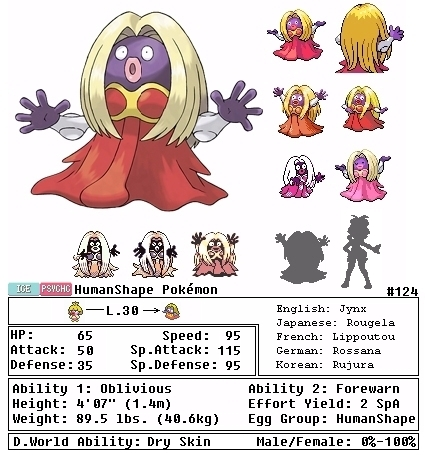 Pokemon Evolution Chart Images Jpg 425x455 Smoochum Foot Jynx Mega Evo